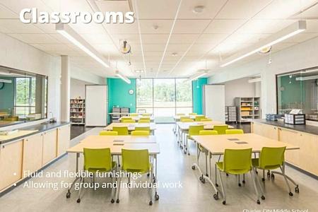 Classroom future