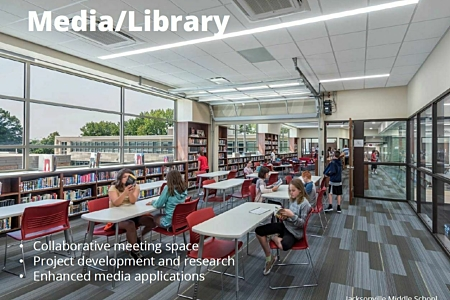 Media library future